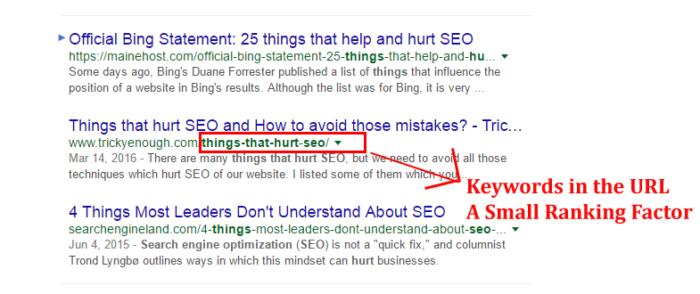 keywords in the URL