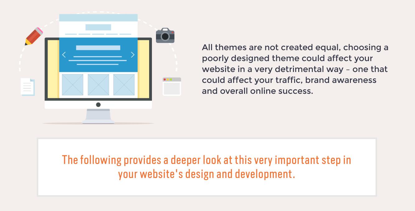 Choose The Best Wordpress Theme