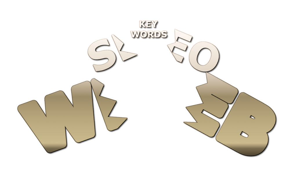 How to Find the Most Profitable Keywords for Your Blogging Niche