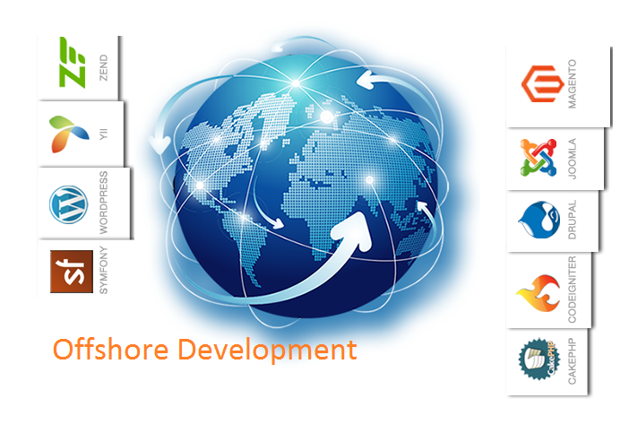 outsourcing Development