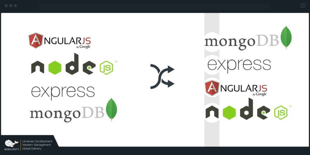 Usage of MongoDB
