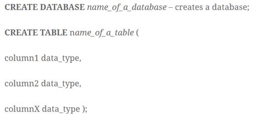 programmers prefer SQL