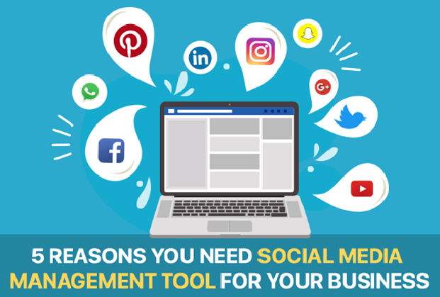 social marketing tools