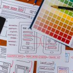 Wireframe For A Website