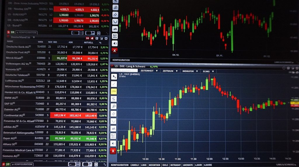 Tools for Day Trading