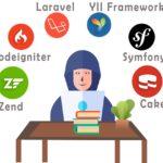 PHP Frameworks For website development