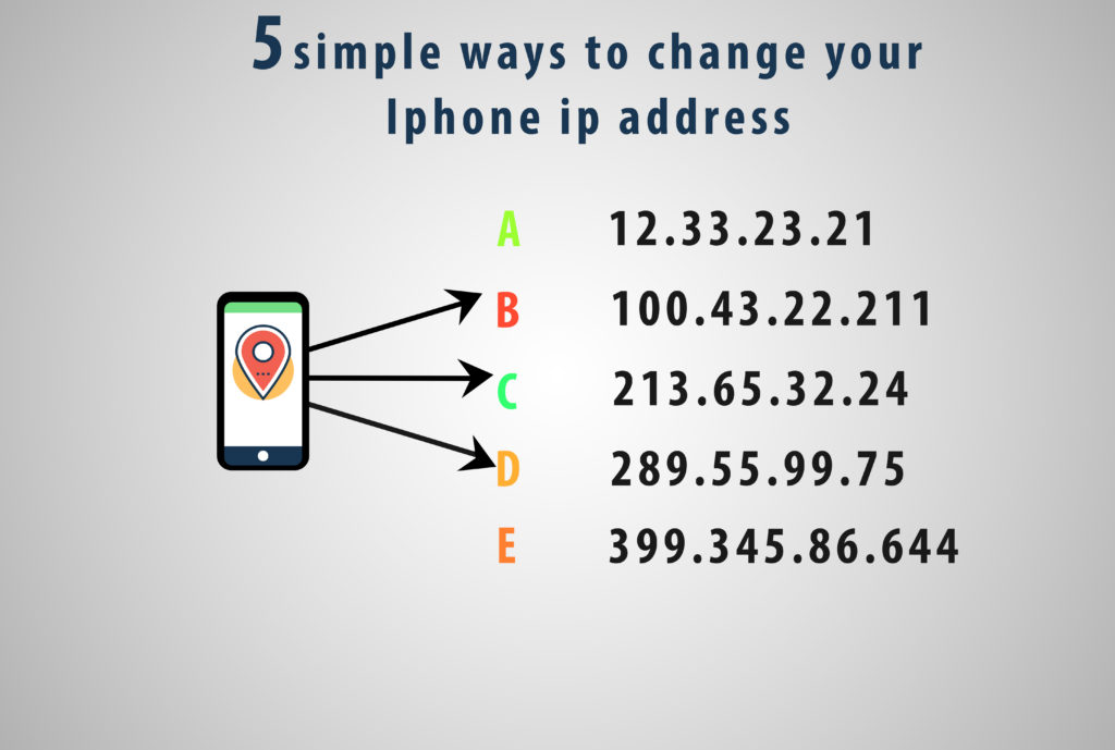 iphone ip address