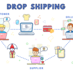 How To Set Up Dropshipping Business?
