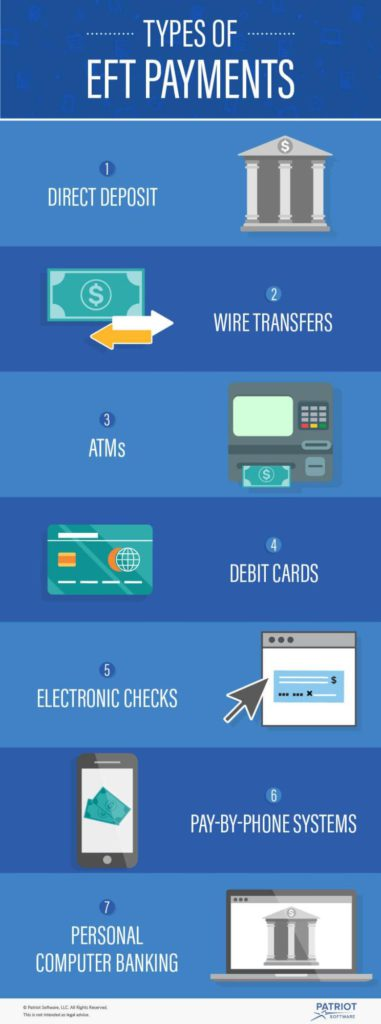 7 Main Types of Electronic Payment System Explained