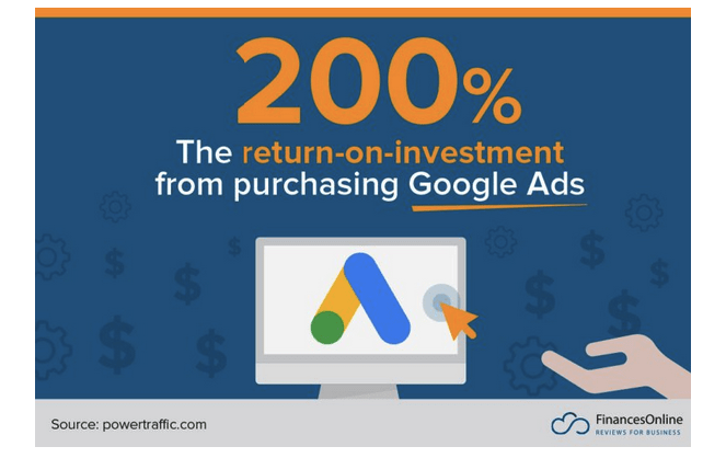 Can Complex PPC Campaigns Harm Your ROI?