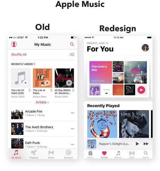 12 Best And Attractive App Design Trends In2021