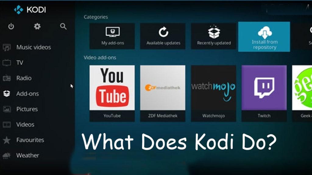 What Does Kodi Do?