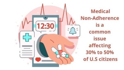 10 Healthcare App Development ideas 2021