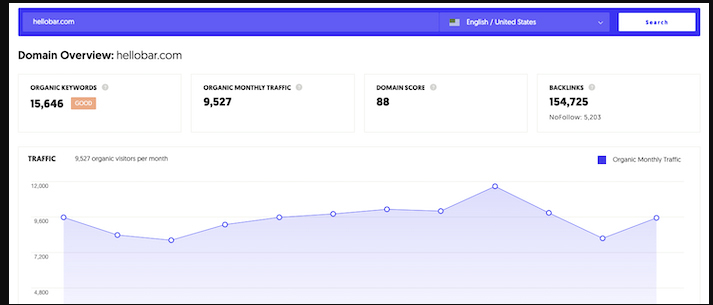 Domain overview of a site that helps us to check website traffic.