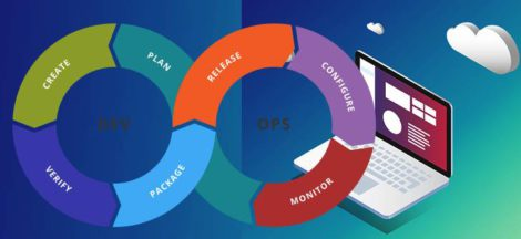 What is managed DevOps?
