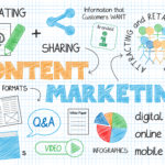 Your Content Strategy